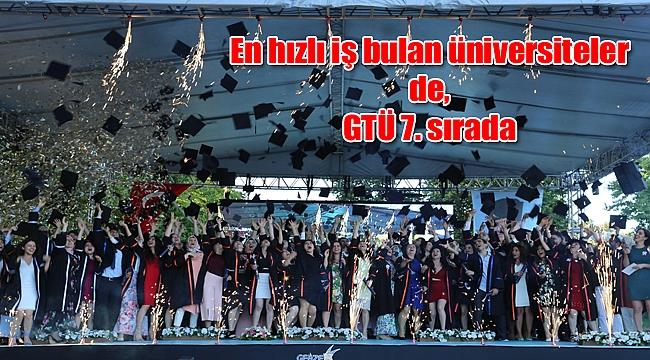 En hızlı iş bulan üniversiteler de, GTÜ 7. sırada