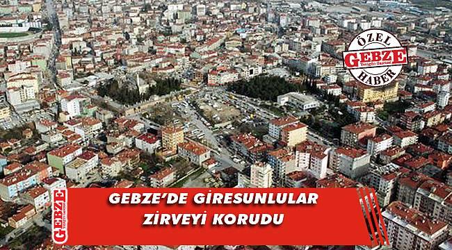 Gebze'nin 2020 nüfusunda şampiyon değişmedi