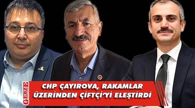 CHP'den denetim raporu açıklaması