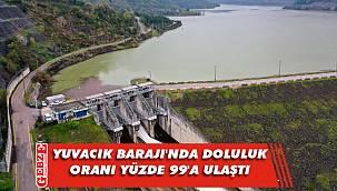 Yuvacık Barajı'nda kuraklıktan bolluğa